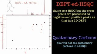 How to interpret a HSQC NMR Spectrum.