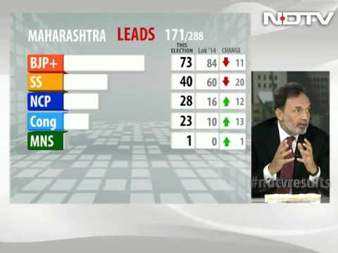 Maharashtra Election Results: Advantage BJP Modi momentum strong...