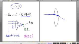 高校物理解説講義:「レンズ」講義1