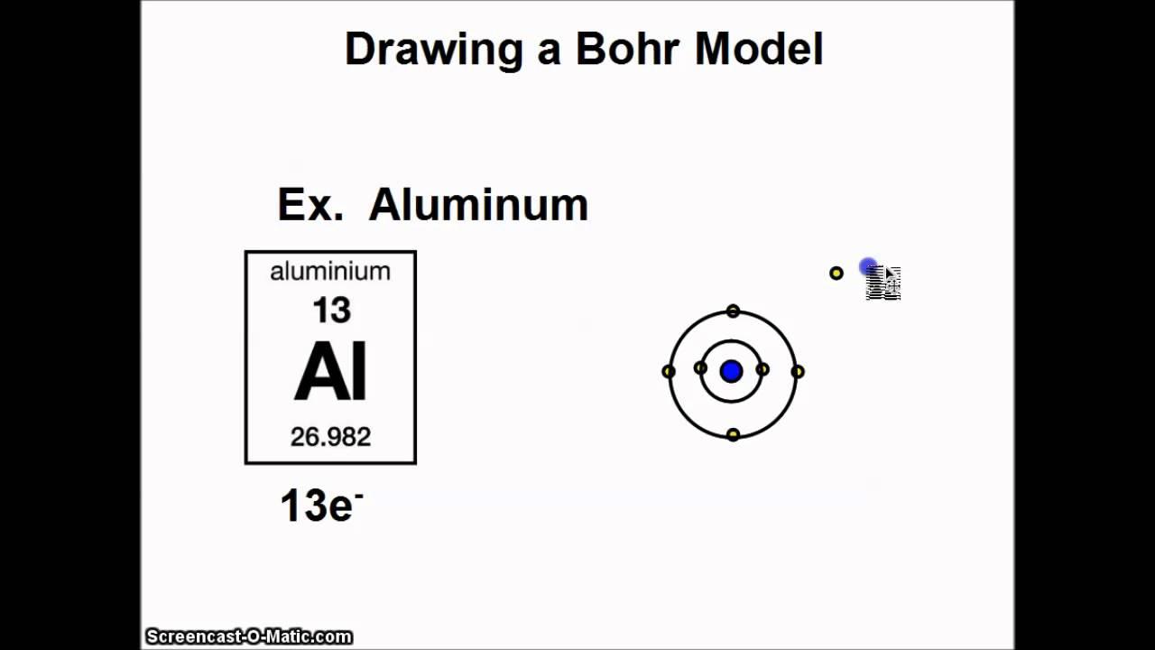 drawing bohr u0026 39 s model