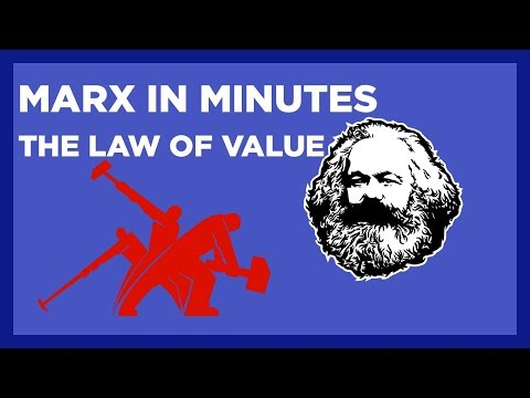 Introduction to the Law of Value - Marx in Minutes