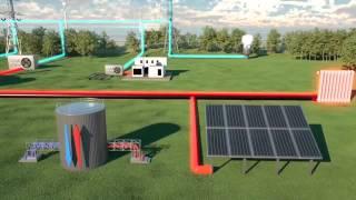 Il curioso caso degli Smart Energy Systems in Danimarca