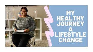 Jump Start Your Weight Loss Journey|My Healthy Journey 2nd Month