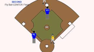 2 umpire mechanics   TASO