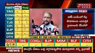 Complete News on Owaisi Meeting with KCR Today