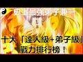 【史上最強弟子兼一】十大戰力排行榜「達人級+弟子級」!