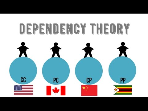 dependency theory vs world system theory