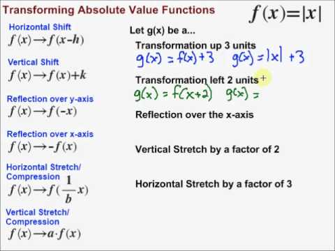 Watch on Exponential Parent Function Graph
