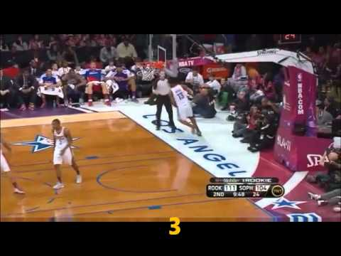 James Harden Top 10 Dunks