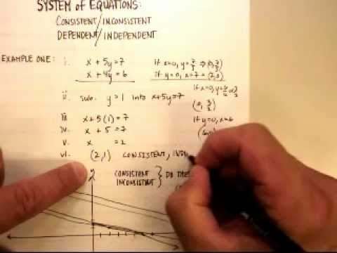 Systems of equations number of solutions: 4x2yy-2x8