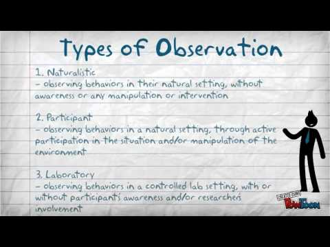 observations method of child study This module describes the observational method of descriptive research and   to study the behaviors and interactions of pre-school aged children on a.