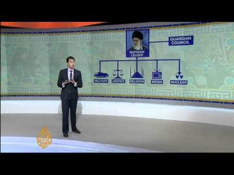 Gerald Tan explains Iran's political power structure