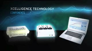 ACEA's xCELLigence DP Analyzer