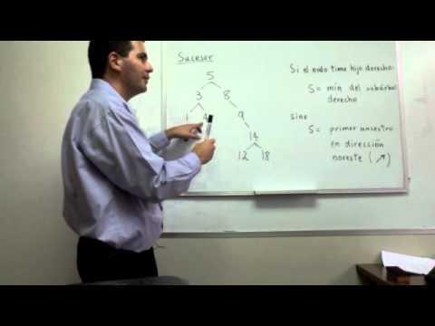 09-Árboles de búsqueda binarios-11-Sucesor pseudocódigo