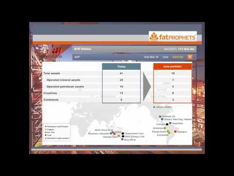 fatFOCUS - BHP Billiton