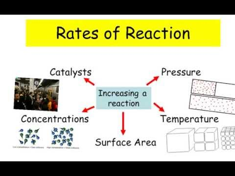 gcse chemistry coursework rates of reaction temperature Rates of reaction coursework  the collision theory is explained by the rate of reaction [tags: gcse chemistry coursework  the temperature of the reaction .