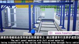 lightweight wall panel production line, EPS silica wall board making machine