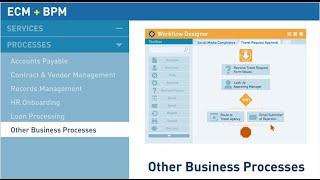 Laserfiche Software Overview