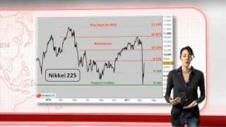 Le point bourse du Mercredi 23 Mars 2011