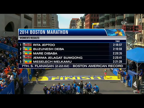 Rita Jeptoo wins 2014 Boston Marathon, Women's Race - Universal Sports