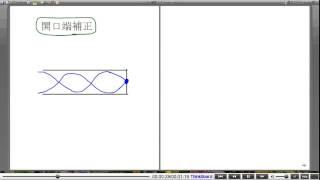 高校物理解説講義:「弦と気柱の振動」講義16