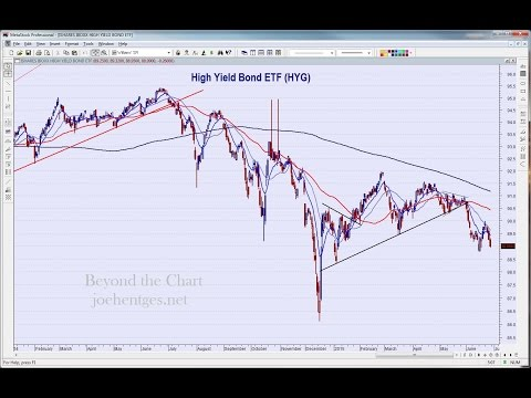Greece Hitting the Wall | Technical Analysis of Stock Market