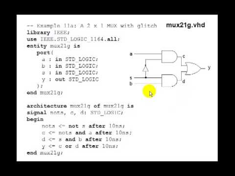 Lesson 23 - VHDL Example 11: Glitches