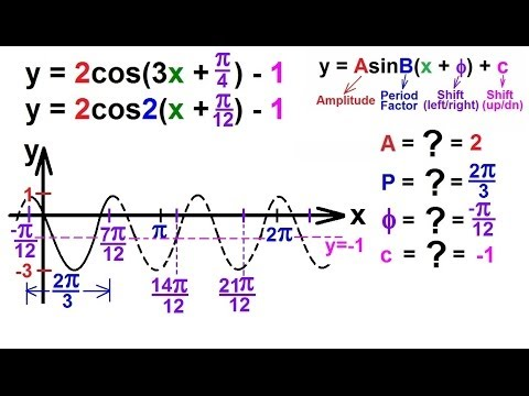 PreCalculus - Trigonometry (45 of 54) Find the Amplitude, Period, and Graph y=2cos[3x+(pi/4)]-1