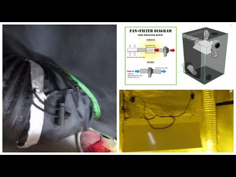 Hydroponic Grow Tent Fan And Filter Setup Tutorial   Growtent Design   Growace