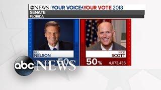 Close Florida Senate race triggers a recount