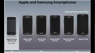 Did Samsung Copy the iPhone?