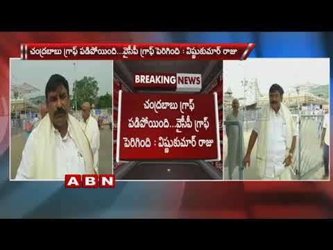 BJP MLA Vishnu Kumar Raju Sensational Comments On TDP | ABN Telugu
