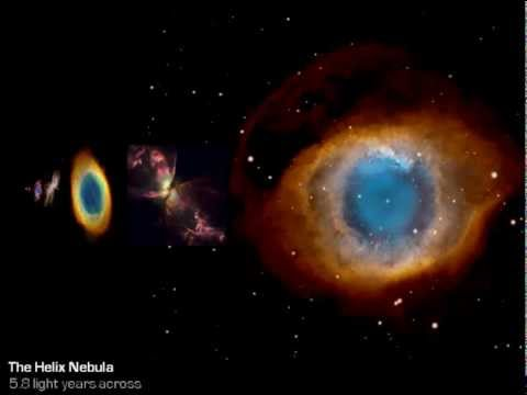Nebula Size Comparison
