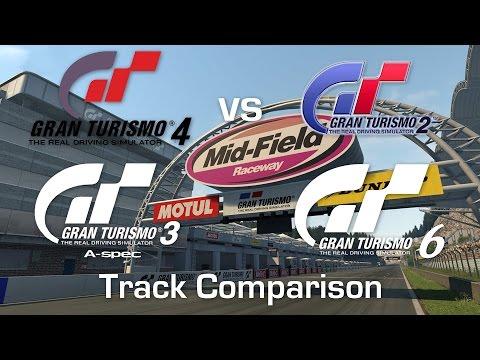 GT2 vs GT3 vs GT4 vs GT6 - Mid-Field Raceway Comparison [4k]