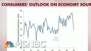 Economists Fret Over Possibility Of Recession: Steve Rattner | Morning Joe | MSNBC