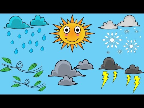 How's The Weather? Weather Song For Kids