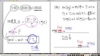 高校物理解説講義:「力積と運動量」講義4