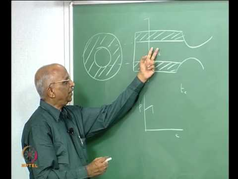 Mod-01 Lec-36 Combustion Instability in Solid Propellant and Liquid Propellant Rockets