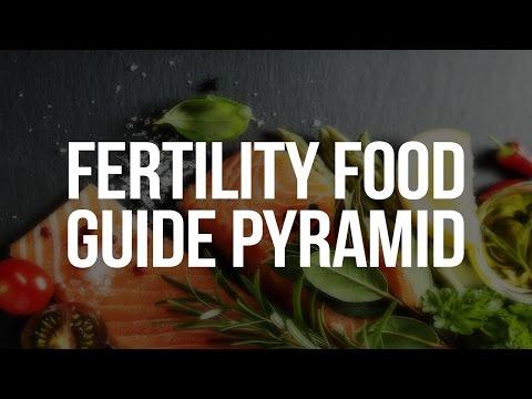 Fertility Food Guide Pyramid