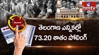 Increase in Telangana Polling Percentage   Telangana Elections 2018    hmtv