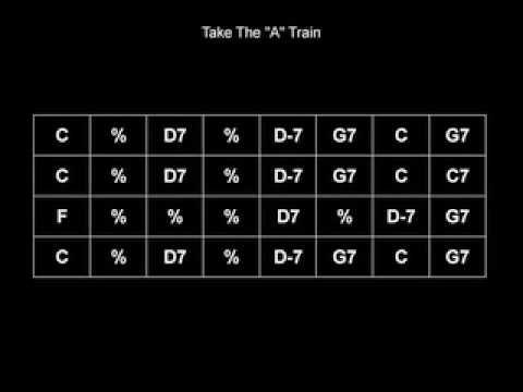Gypsy Jazz Play Along - Take The A Train