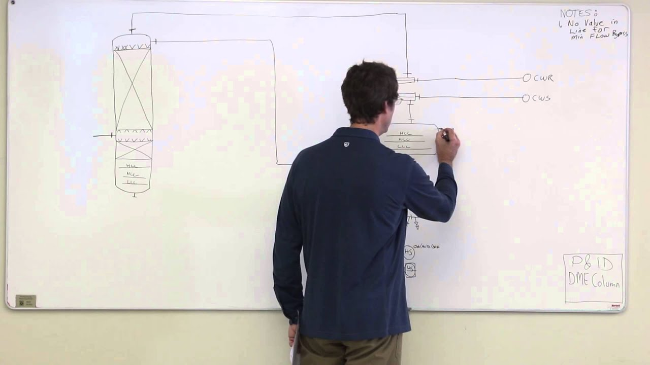 How To Draw A P U0026id  Piping And Instrumentation Diagram  - Distillation Column