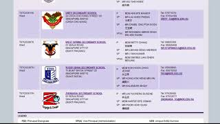Instructional Video Guide Secondary School Admission Exercise 2017/2018