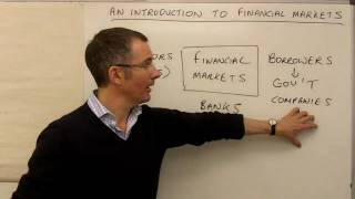 An introduction to financial markets - MoneyWeek Investment Tutorials