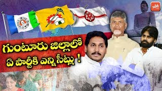 Guntur District Political Analysis | AP Election Results 2019 | Janasena | YSRCP | TDP