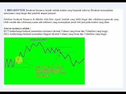 Tutorial belajar forex trading 9