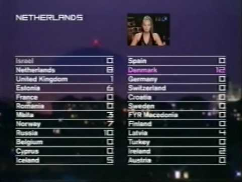 Eurovision 2000 - Voting Part 1/5 (British commentary) klip izle