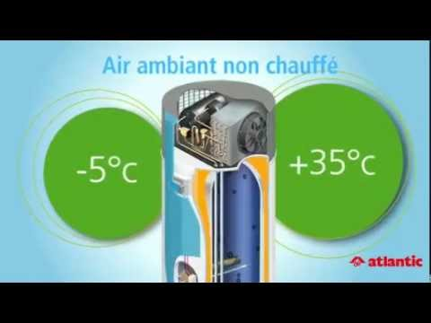 fonctionnement du ballon thermodynamique   devis 66 fr