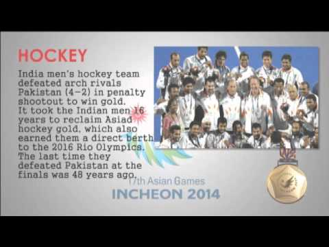 Asian Games 2014 Review
