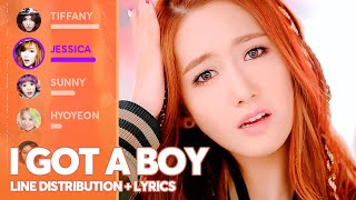Girls' Generation - I Got A Boy (Line Distribution + Color Coded Lyrics) PATREON REQUESTED